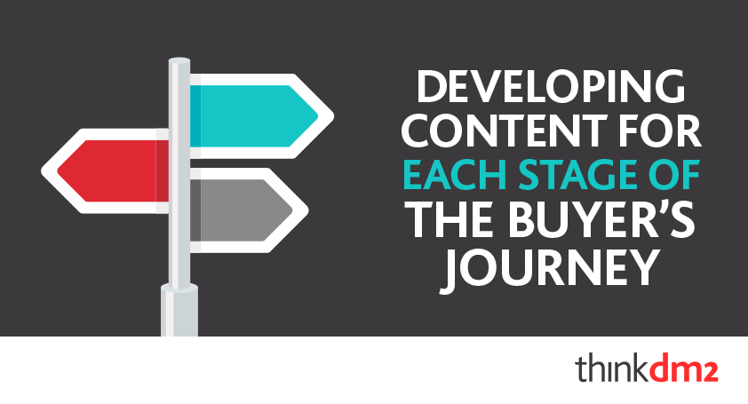 Developing Content For Each Stage of The Buyers Journey