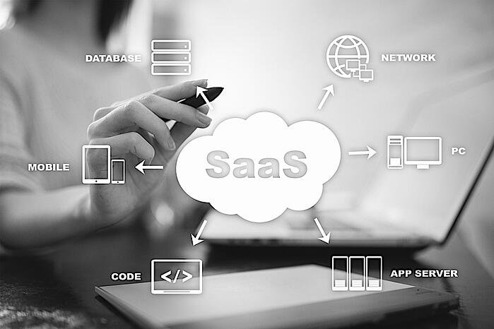 SaaS marketing