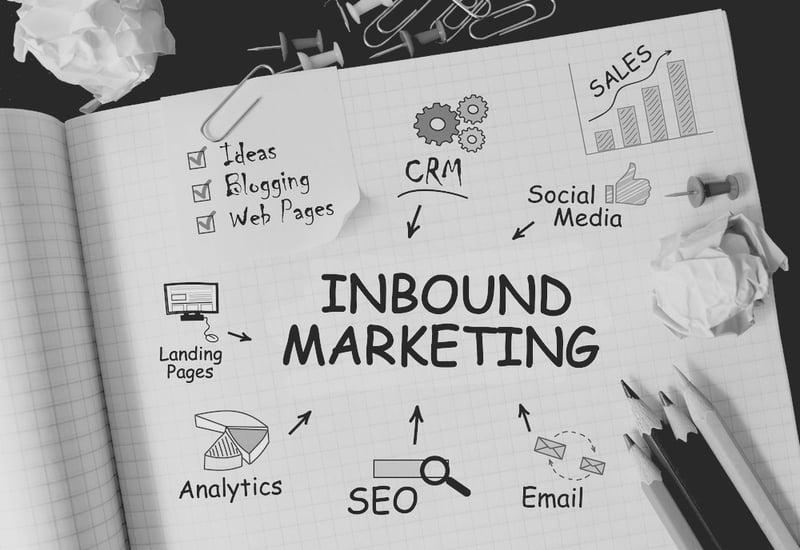 notebook page with inbound marketing brainstorm