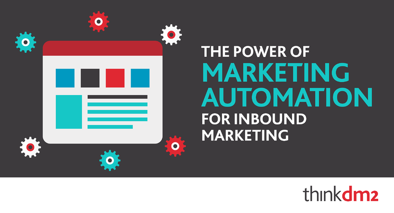 the power of marketing automation for inbound marketing