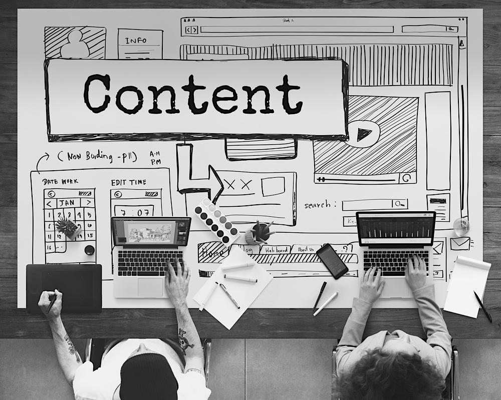 b2b marketing content audit